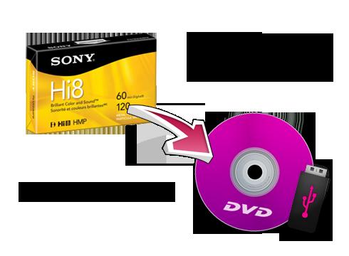 transfert de films sur dvd Transfert de films sur DVD BLOC NUMERISATION HI8 ACMA 1