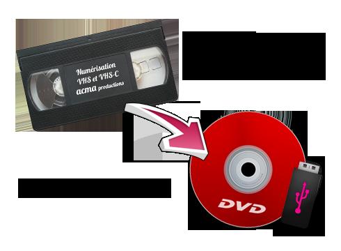 transfert de films sur dvd Transfert de films sur DVD BLOC NUMERISATION VHS ACMA 1